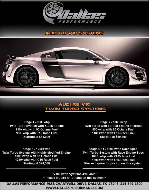 Dallas Performance Tuning For HighPerformance Cars - Dallas audi